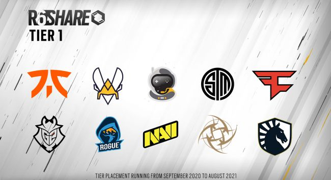 Ubisoft reveals R6 Share teams and tier placements